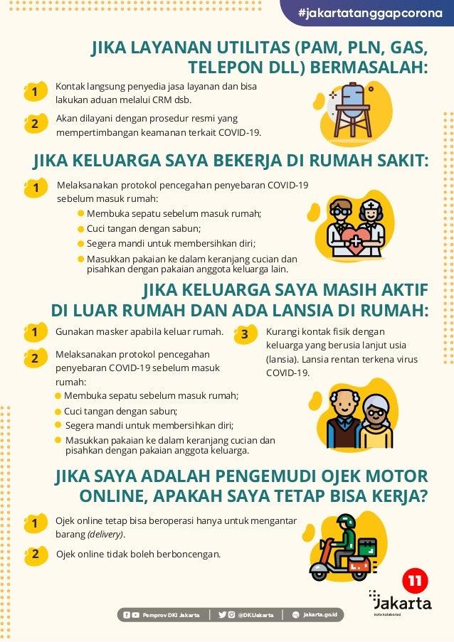 Pemprov DKI Jakarta @DKIJakarta jakarta.go.id JIKA LAYANAN UTILITAS (PAM, PLN, GAS, TELEPON DLL) BERMASALAH: 1 2 Akan dila...