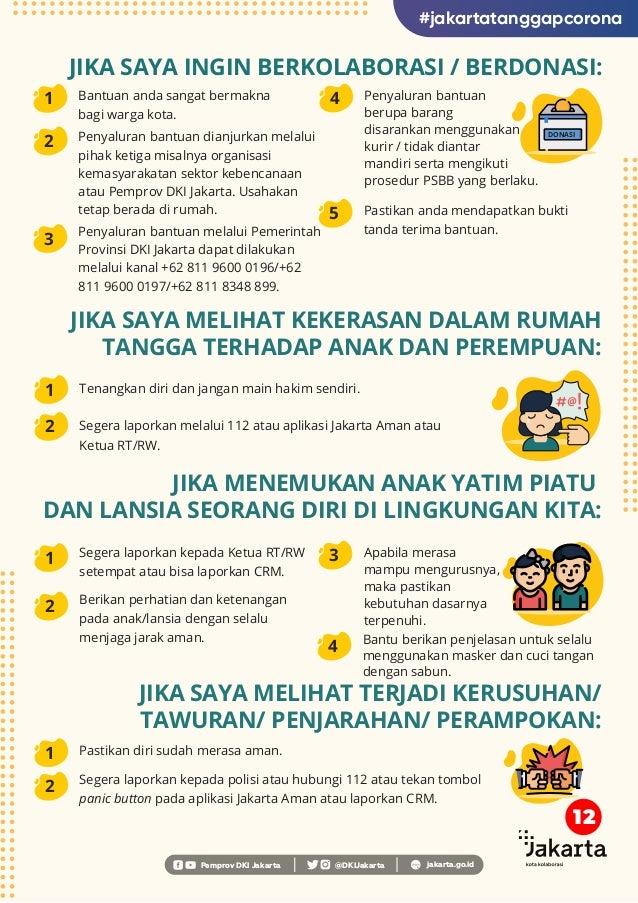 DONASI Pemprov DKI Jakarta @DKIJakarta jakarta.go.id JIKA SAYA INGIN BERKOLABORASI / BERDONASI: 1 2 Bantuan anda sangat be...