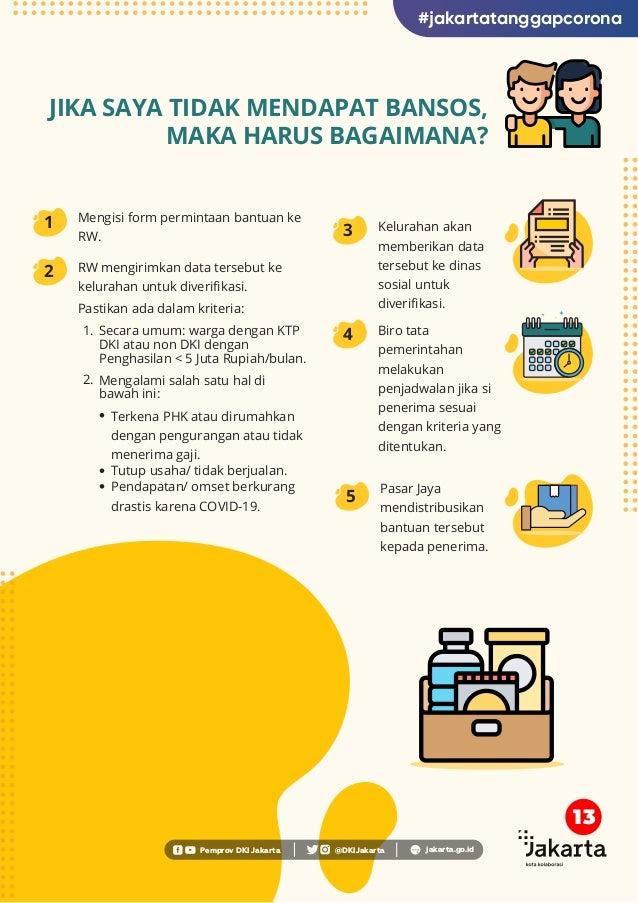 Pasar Jaya mendistribusikan bantuan tersebut kepada penerima. 1 2 RW mengirimkan data tersebut ke kelurahan untuk diverifik...