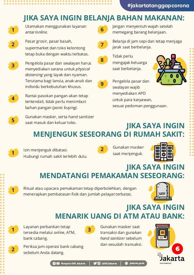 Pemprov DKI Jakarta @DKIJakarta jakarta.go.id JIKA SAYA INGIN BELANJA BAHAN MAKANAN: JIKA SAYA INGIN MENJENGUK SESEORANG D...