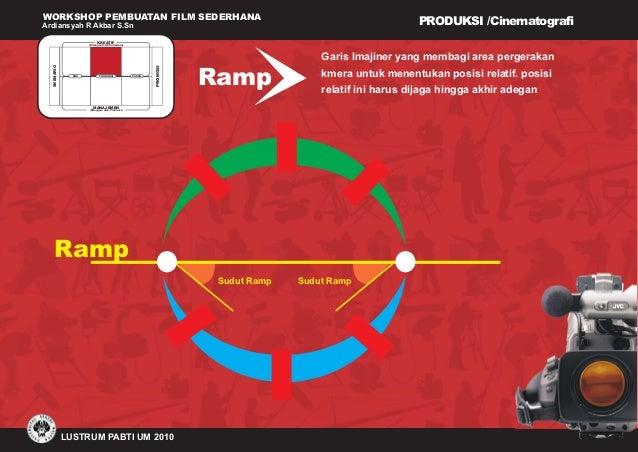WORKSHOP PEMBUATAN FILM SEDERHANA Ardiansyah R Akbar S.Sn Ramp PRODUKSI /Cinematografi LUSTRUM PABTI UM 2010 (Ditangani ol...