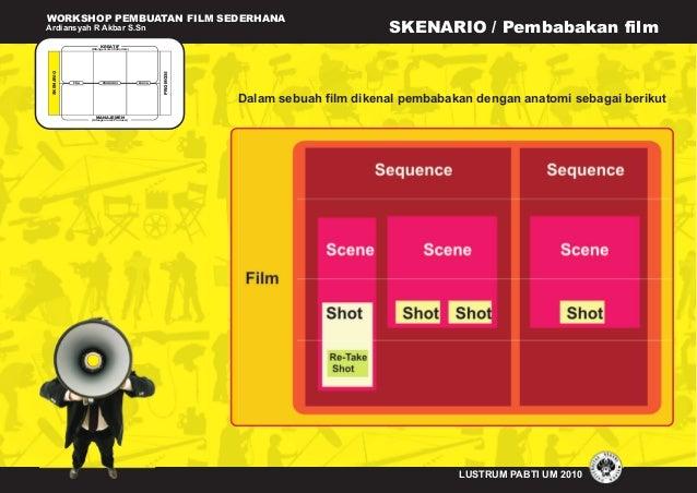 WORKSHOP PEMBUATAN FILM SEDERHANA Ardiansyah R Akbar S.Sn LUSTRUM PABTI UM 2010 SKENARIO / Pembabakan film (Ditangani oleh...