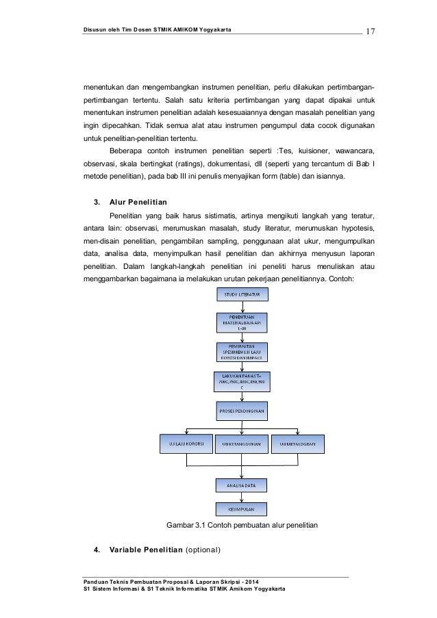 Panduan Teknis Pembuatan Proposal Amp Laporan Skripsi