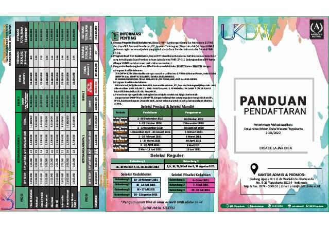 PANDUAN PENDAFTARAN Penerimaan Mahasiswa Baru Universitas Kristen Duta Wacana Yogyakarta 2021/2022 1.KhususProgramStudiKed...