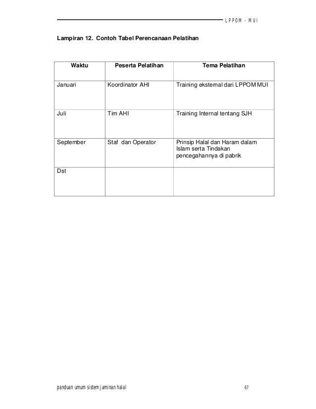 Panduan Umum Sistem Jaminan Halal Lppom Mui