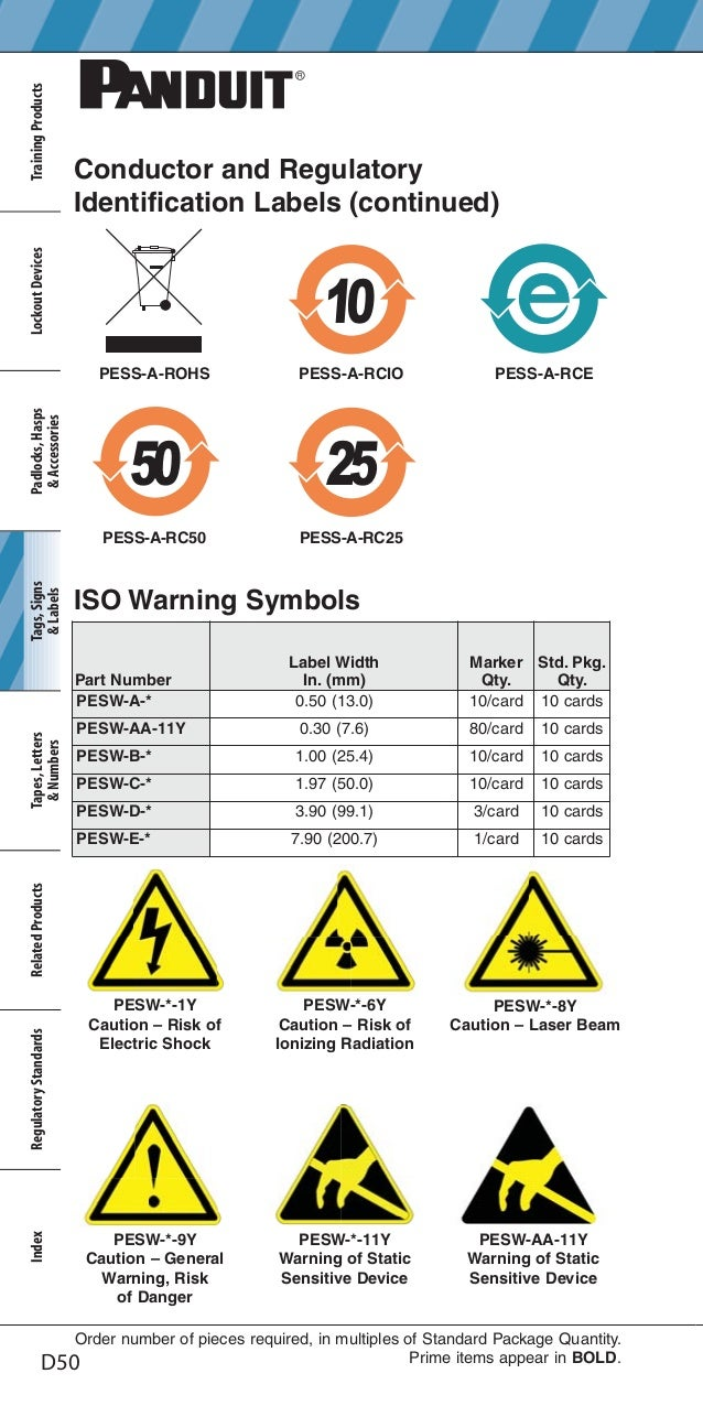 Panduit lockout tagout electrical safety catalogue 76 biocorpaavc Image collections