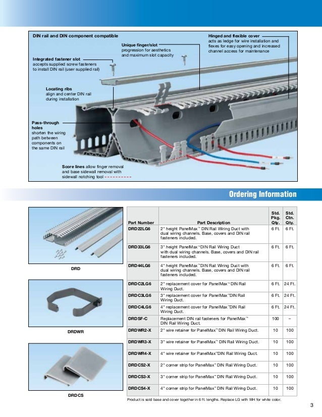 panduit panduct panelmax din rail wiring duct ordering information 2 3 3 conventional wiring duct panel layout din rail