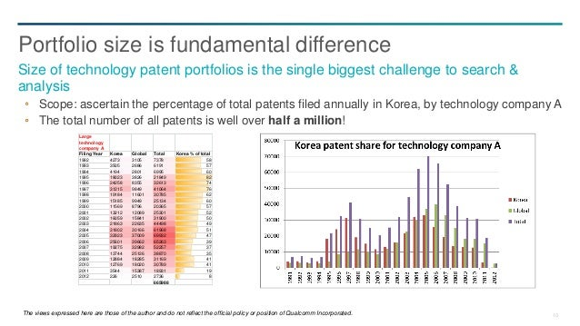 Korea lipitor invalid patent