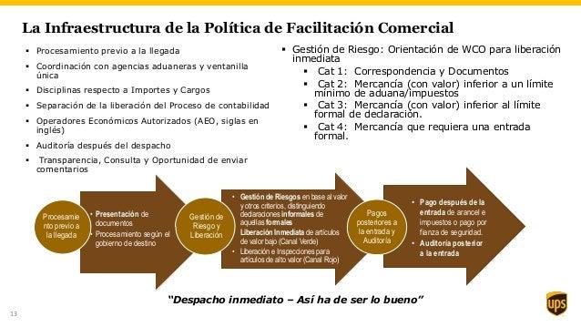 La Infraestructura de la Política de Facilitación Comercial  Procesamiento previo a la llegada  Coordinación con agencia...