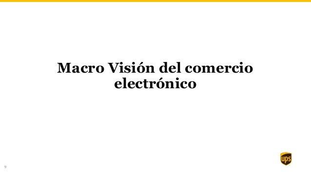 9 Macro Visión del comercio electrónico