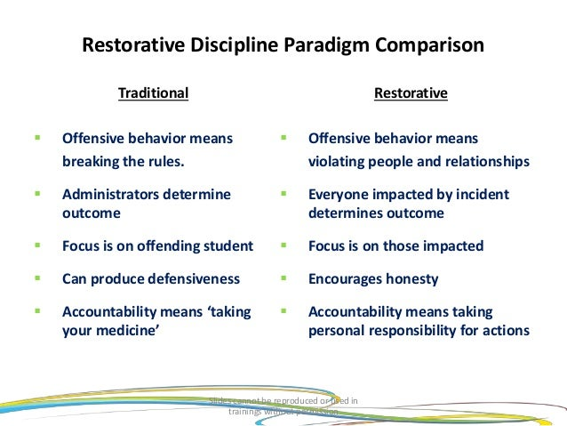 Restorative Practices As Alternative To >> Vickie Shoap Application Of Restorative Practices And Restorative