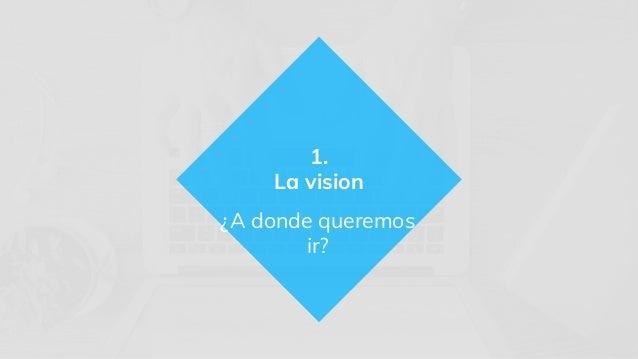 """Panel sobre """"Estrategias de Desarrollo de la Academia Peruana en Economia"""" por Stanislao Maldonado Slide 2"""