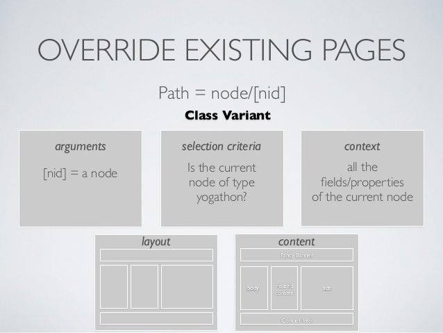 Creating Dynamic Landing Pages for Drupal with Panels - Webinar