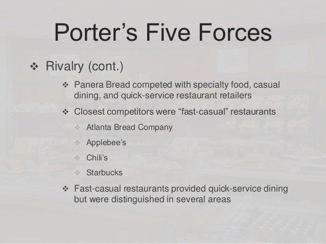 Panera Bread Marketing Mix Proposal