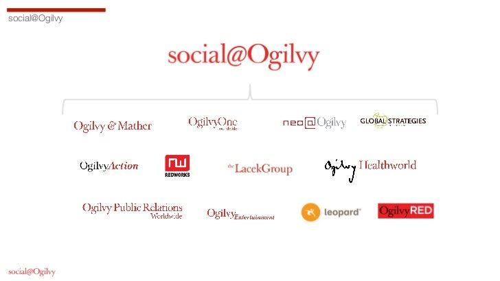Social Customer Care - Alessandro Fontana Slide 3