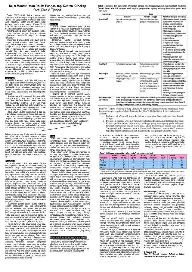 Kejar Mandiri, atau Daulat Pangan, tapi Rentan Kudekap                       Oleh: Riza V. Tjahjadi    Sekitar 80.000-150....