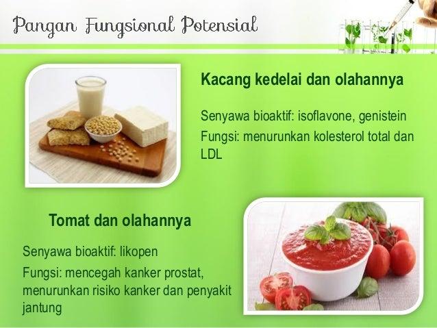 Contoh Makanan Fungsional Dan Fungsinya