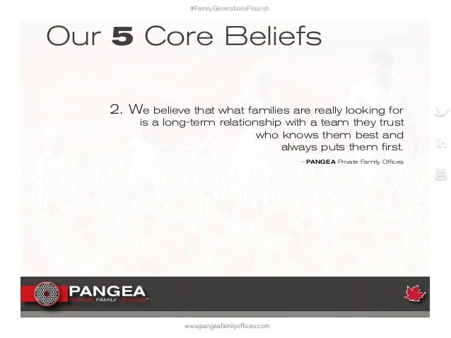 dominos core shared beliefs A company's core beliefs  mastering the art of core values marketing  they are also based on shared values it's this extra layer of connection that will .
