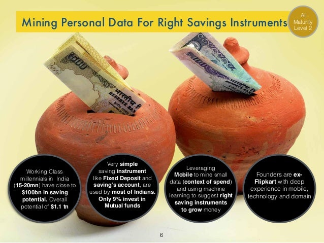 Very simple saving instrument like Fixed Deposit and saving's account, are used by most of Indians. Only 9% invest in Mutu...