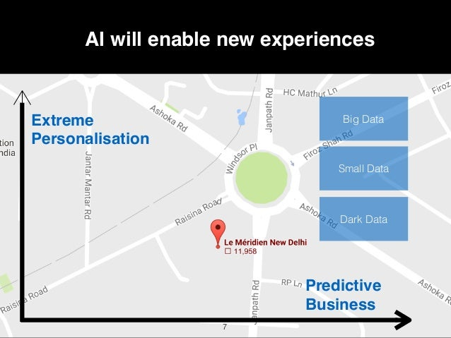 7 Extreme Personalisation Predictive Business AI will enable new experiences Big Data Small Data Dark Data