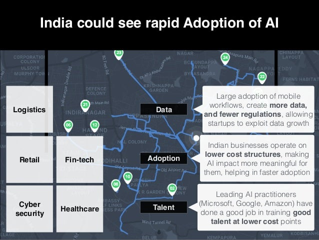 8 India could see rapid Adoption of AI Retail Fin-tech Cyber security Healthcare Logistics Leading AI practitioners (Micro...