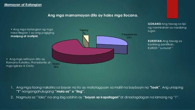 rehiyong dalawa ilocano version lyrics