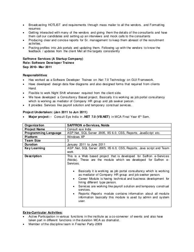 pankaj sharma  updated resume