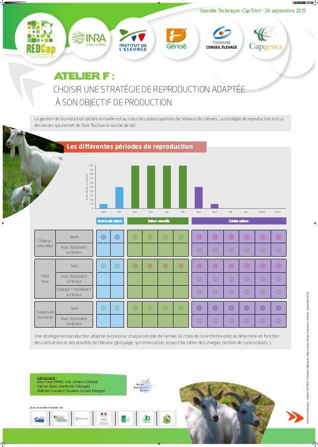 Les différentes périodes de reproduction Création-réalisation:ValérieLOCHON-ChambreRégionaled'AgriculturePoitou-Charentes-...