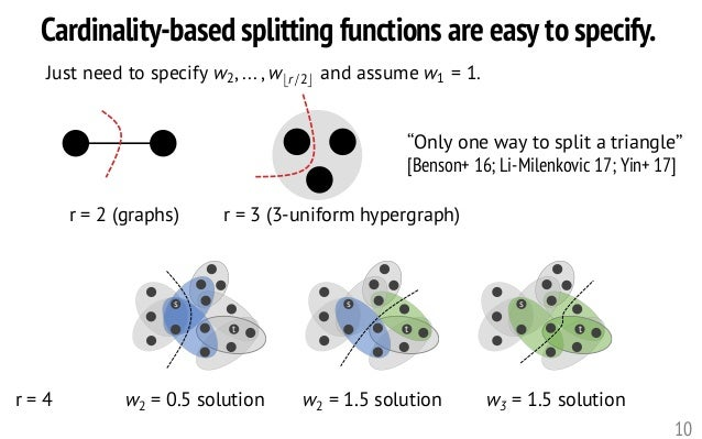 Cardinality-based splitting functions are easy to specify. 10 Just need to specify w2, ... , wbr/2c and assume w1 = 1.<lat...