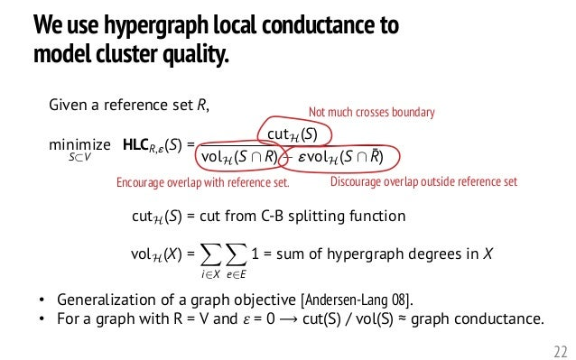 Hypergraph Cuts with General Splitting Functions