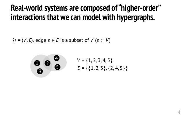 """Real-world systems are composed of""""higher-order"""" interactions that we can model with hypergraphs. 4 H = (V, E), edge e 2 E..."""