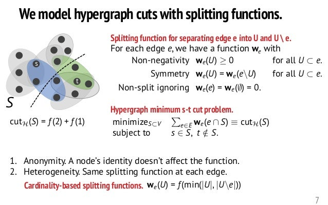 We model hypergraph cuts with splitting functions. 7 s t Non-negativity we(U) 0 for all U ⇢ e. Symmetry we(U) = we(eU) for...