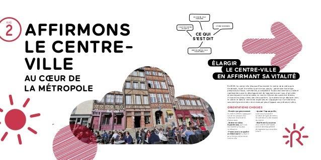 RENNES 2030 : de Rennes 2030 au projet urbain Slide 3
