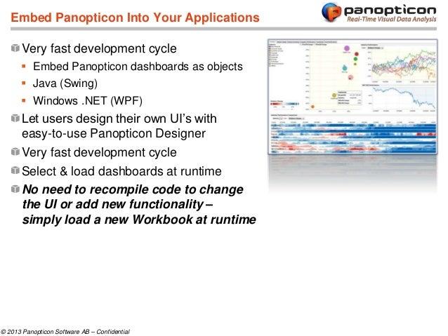Panopticon Designer Software