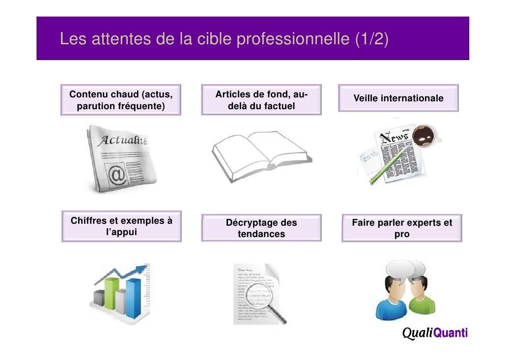 Les attentes de la cible professionnelle (1/2) Co te u chaud Contenu c aud (actus,    Articles de fond, au-               ...