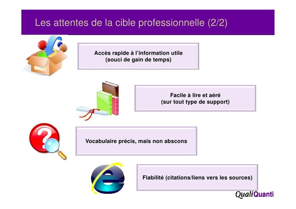 Les attentes de la cible professionnelle (2/2)               Accès rapide à l'information utile                  (souci de...