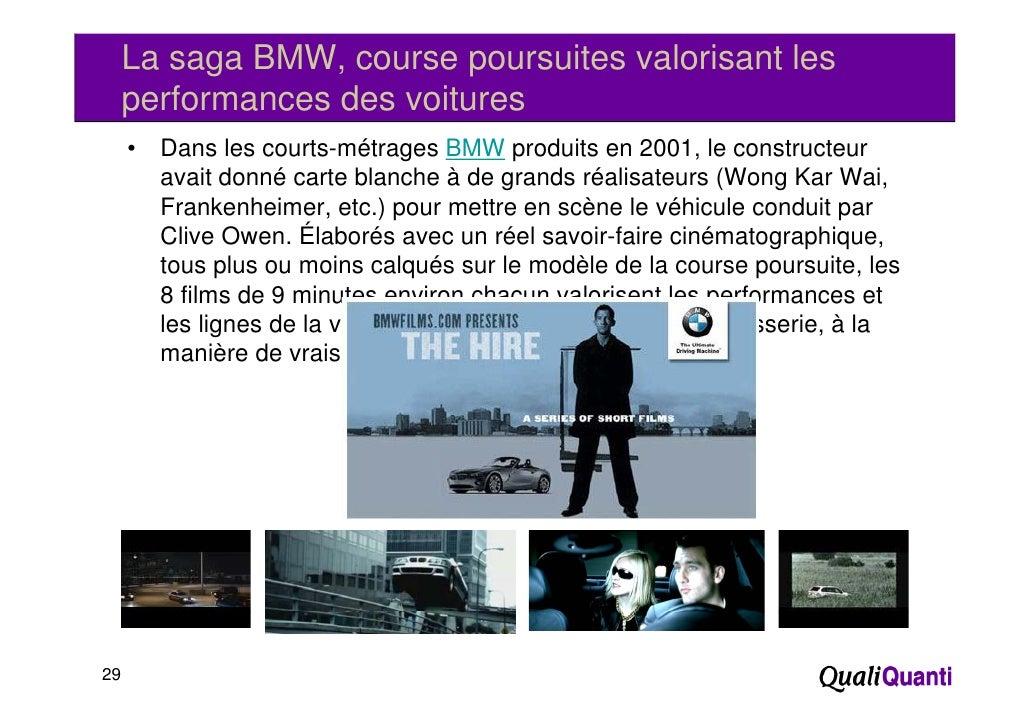 La saga BMW, course poursuites valorisant les     p     performances des voitures     •   Dans les courts-métrages BMW pro...