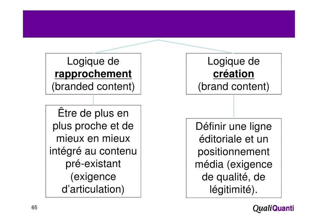 Logique de          Logique de      rapprochement          création     (branded content)    (brand content)       Être de...