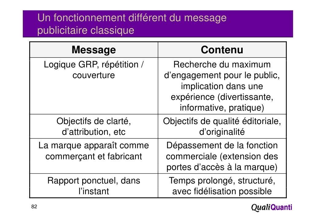 Un fonctionnement différent du message     p     publicitaire classique                        q            Message       ...