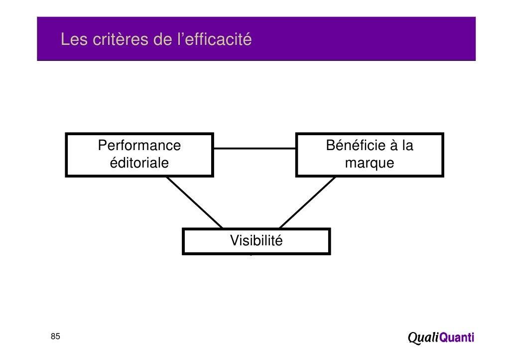 Les critères de l'efficacité          Performance          P f                             Bénéficie la                   ...