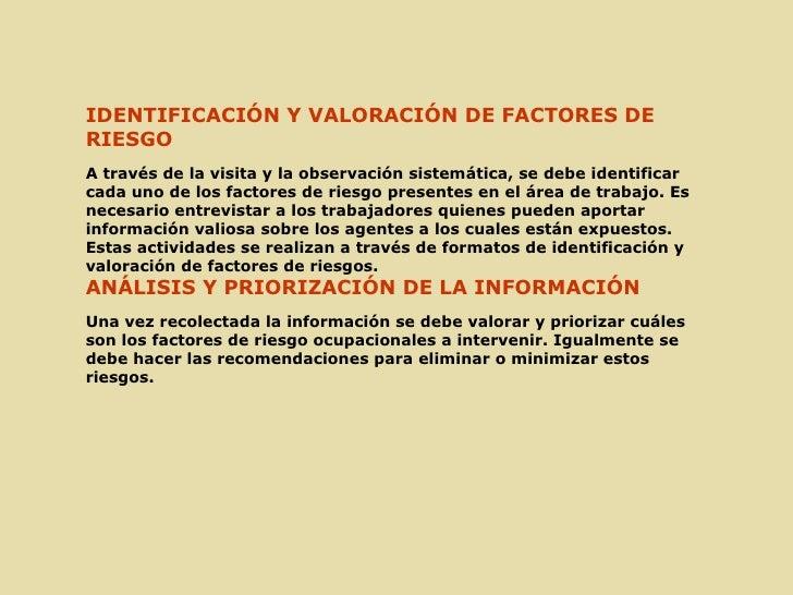 IDENTIFICACIÓN Y VALORACIÓN DE FACTORES DE RIESGO A través de la visita y la observación sistemática, se debe identificar ...