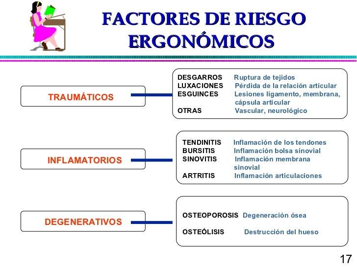 Panorama De Riesgos Salud Ocupacional
