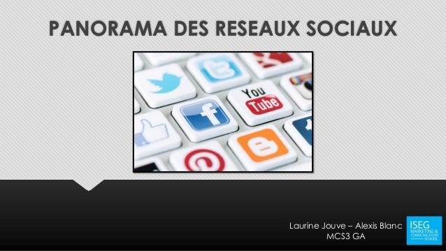 PANORAMA DES RESEAUX SOCIAUX Laurine Jouve – Alexis Blanc MCS3 GA