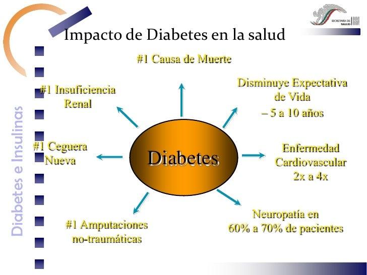 Panorama epidemiologico diabetes mellitus