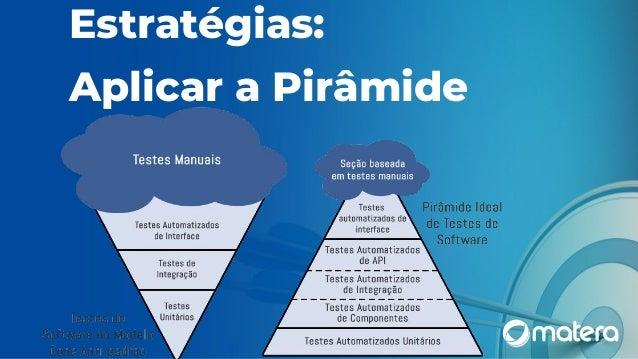Estratégias: Aplicar a Pirâmide