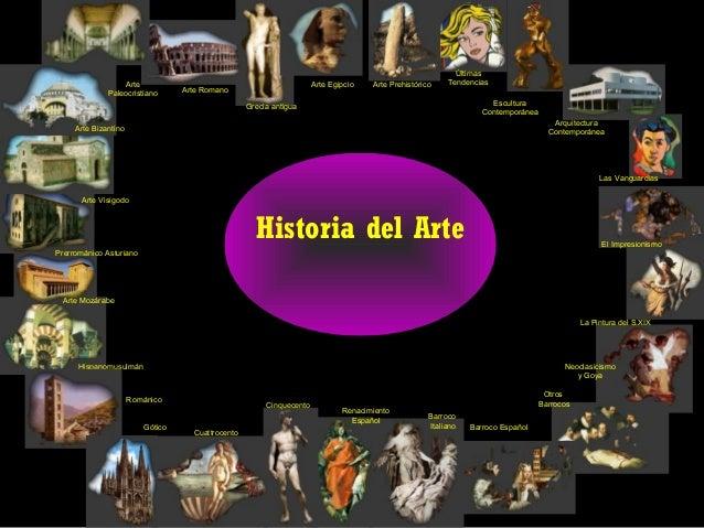 Arte PrehistóricoÚltimasTendenciasEsculturaContemporáneaArquitecturaContemporáneaLas VanguardiasArte EgipcioGrecia antigua...