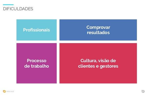WIAD 2017 35 Profissionais DIFICULDADES Processo interno Cultura, visão de clientes e gestores Profissionais Processo de t...