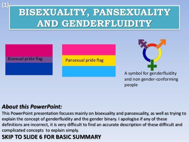Genderfluid pansexual