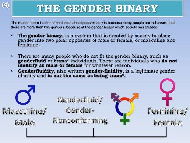 der-unterschied-zwischen-pansexuell-und-bisexuell