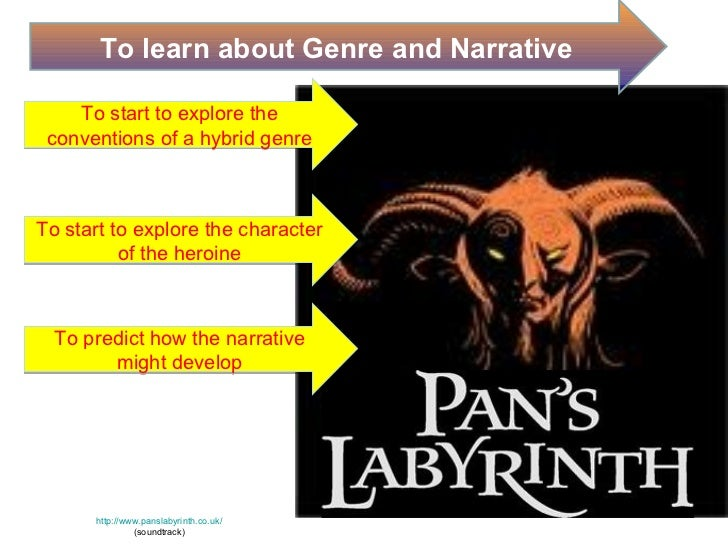 To learn about Genre and Narrative    To start to explore the conventions of a hybrid genreTo start to explore the charact...